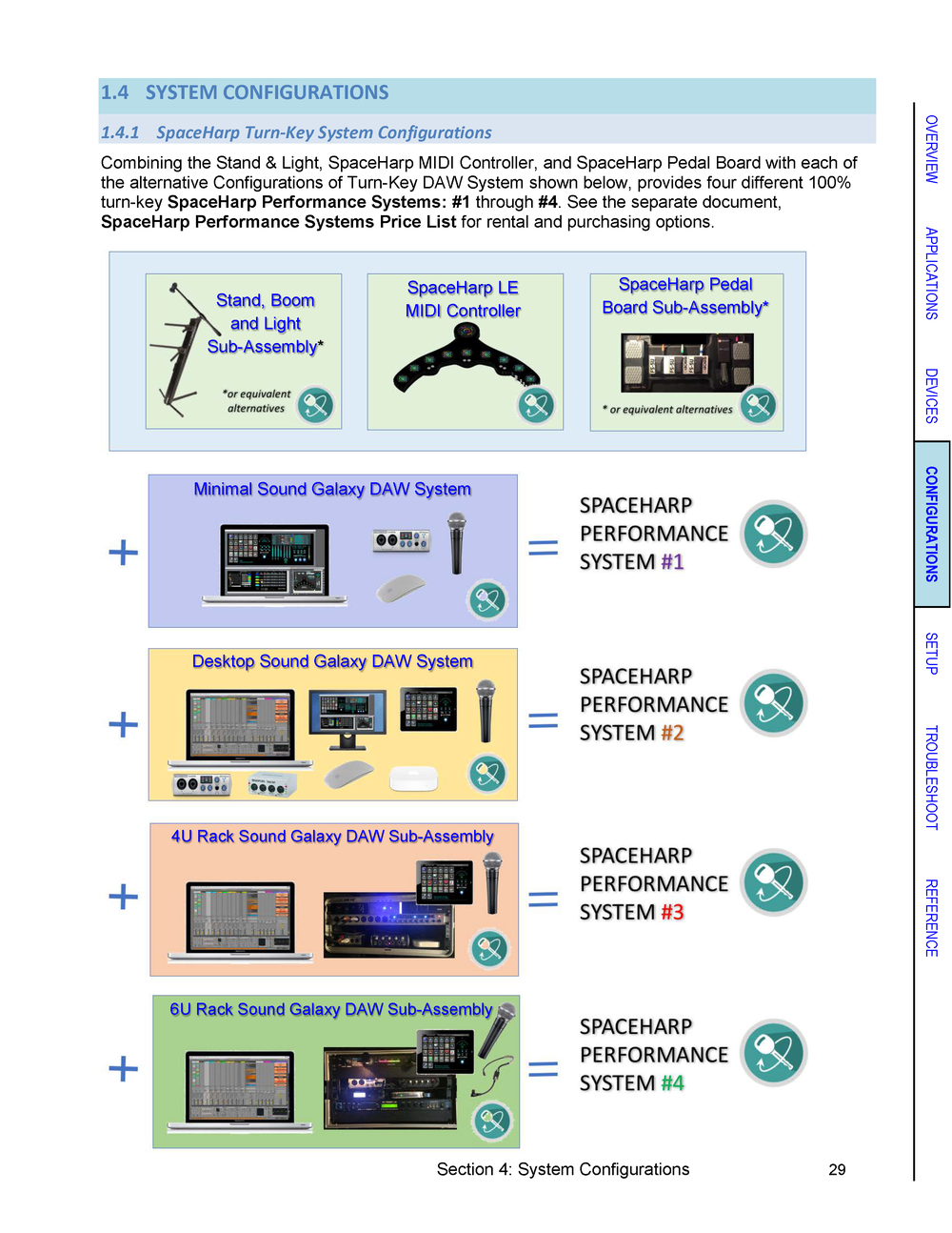 SpaceHarp_Systems_User_Guide_Oct-9th-2017_released_Page_29.png