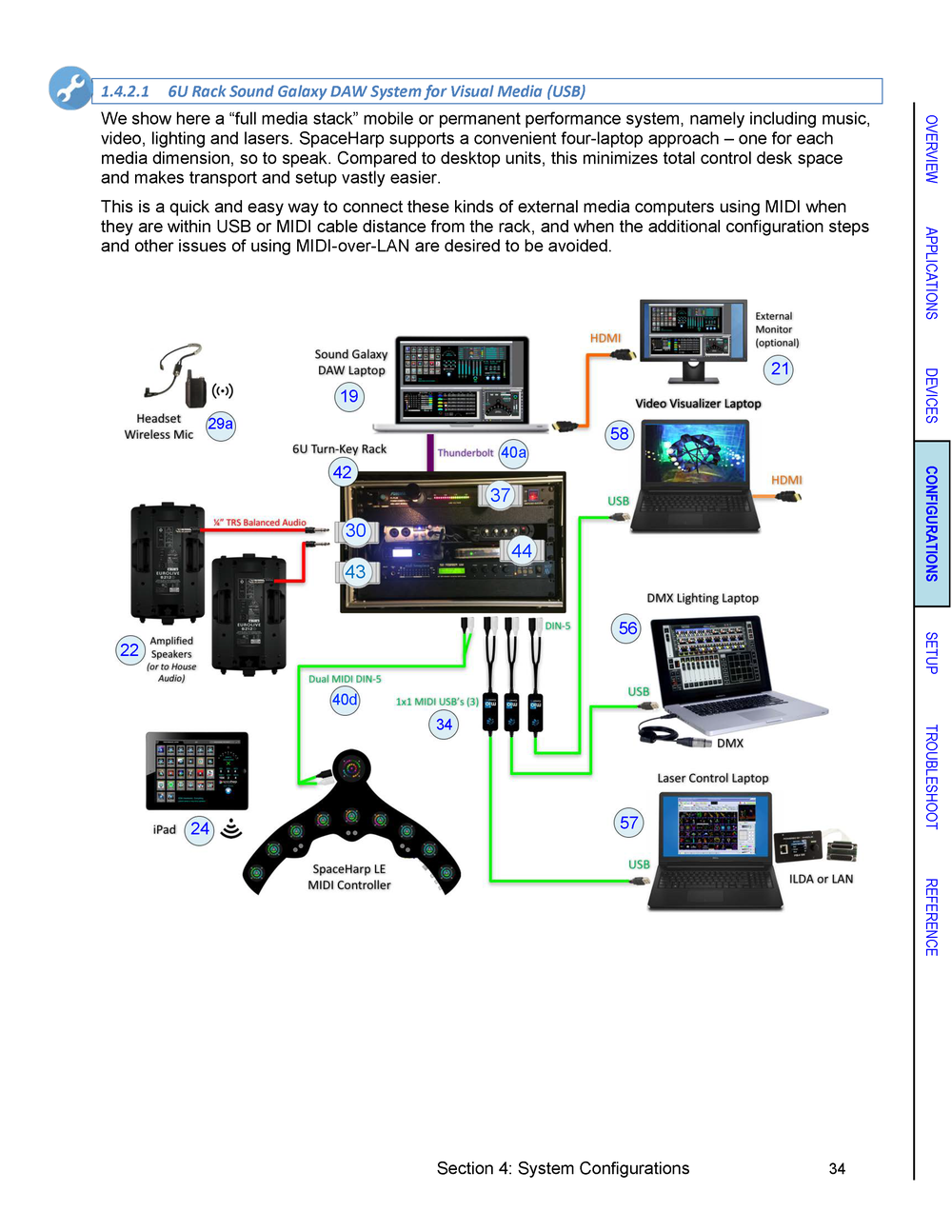 SpaceHarp_Systems_User_Guide_Oct-9th-2017_released_Page_34.png