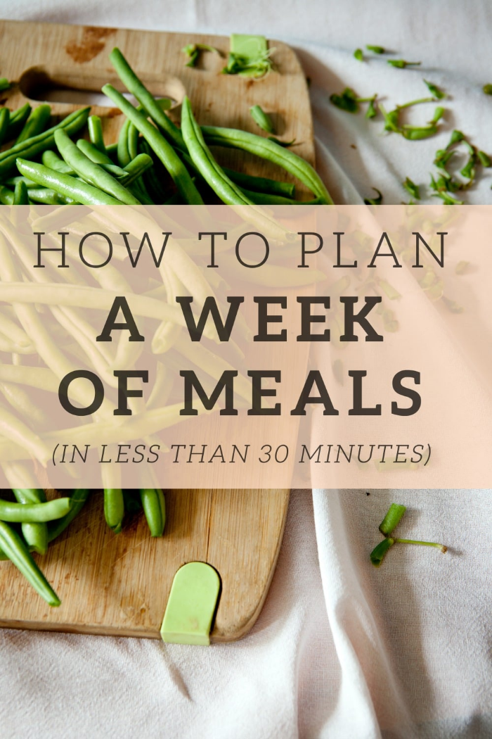 Simple Meal Planning Formula! Super handy for making meal planning stress free and QUICK! YES!