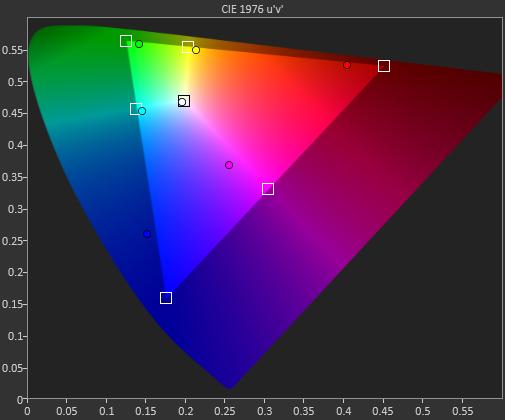 ipad air vs ipad mini retina display