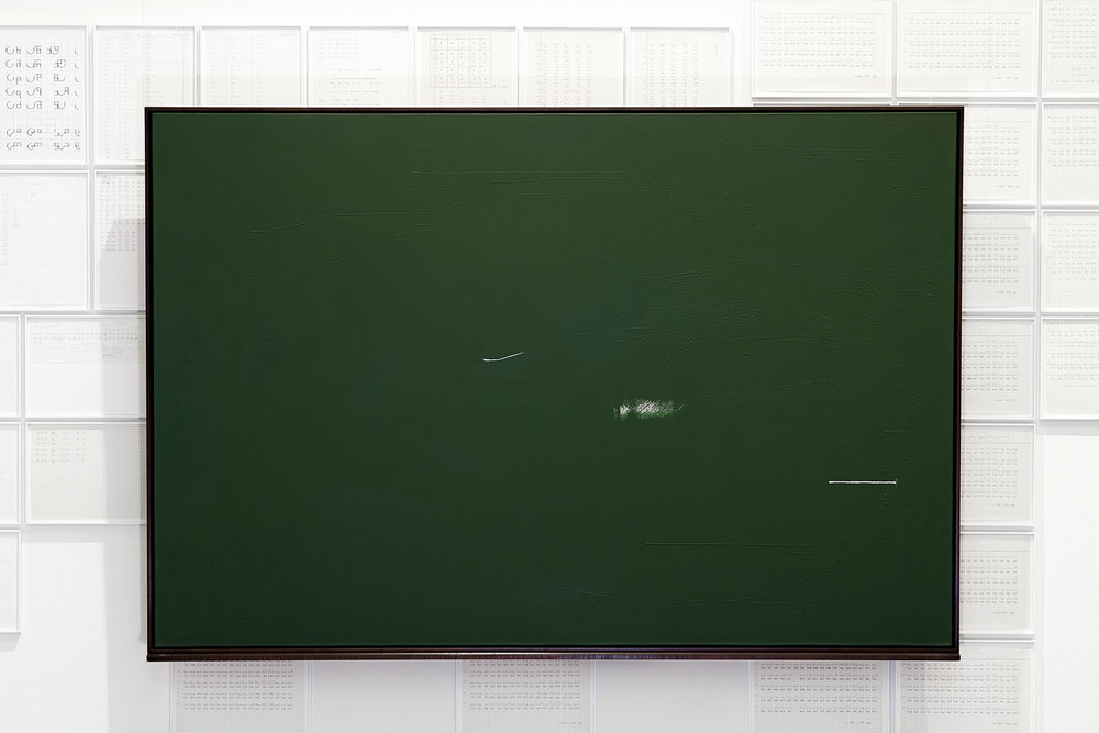 3 schöne Fehler (Leere & Lehre) , 2013  White acrylic and green chalkboard paint on canvas  184,5 × 123 × 9 cm