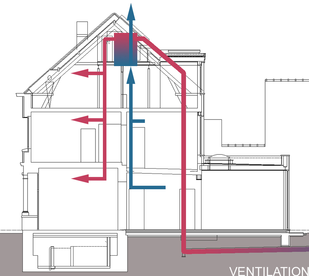 09.02.20 Ventilation.jpg