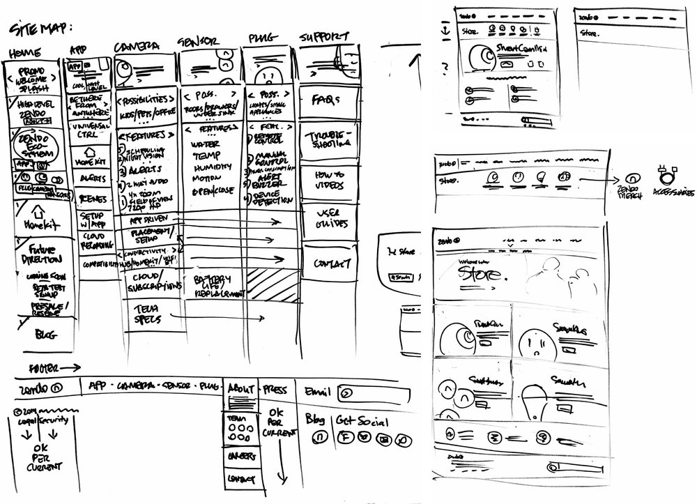 Ecommerce Sketches.jpg