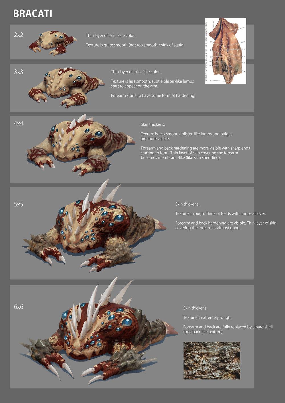 Character_Creatures_Extraterrestrial_Bracati.jpg