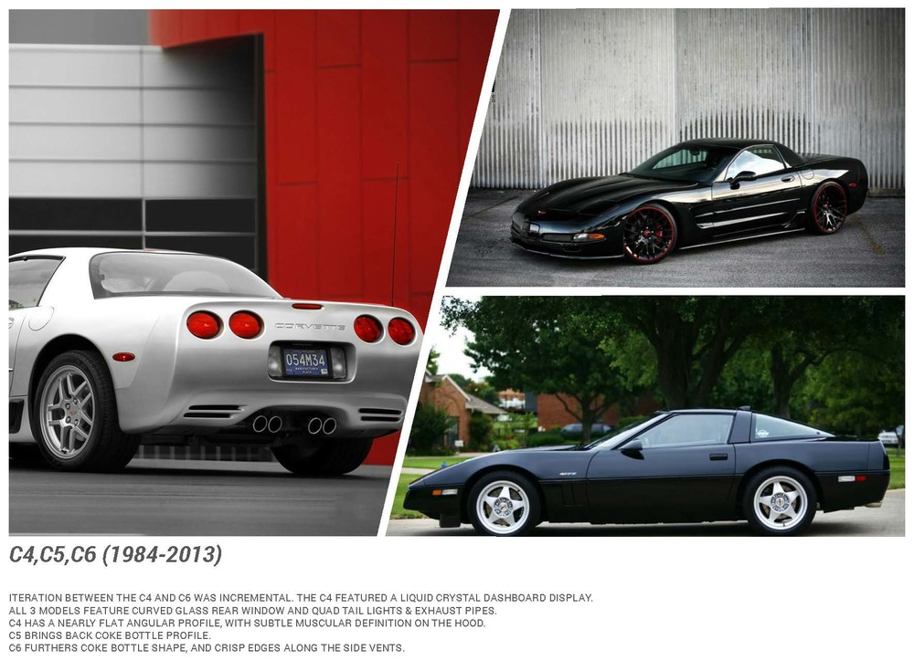 Corvette Style Guide FINAL_Page_05.jpg
