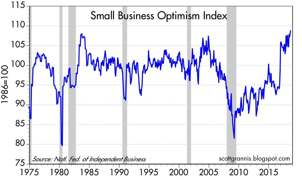 Small business optimism.jpg