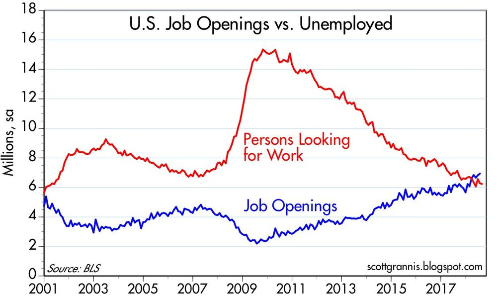 Openings vs Unemployed.jpg