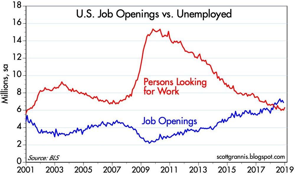 Openings vs Unemployed.jpg