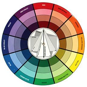 my color wheel.jpg