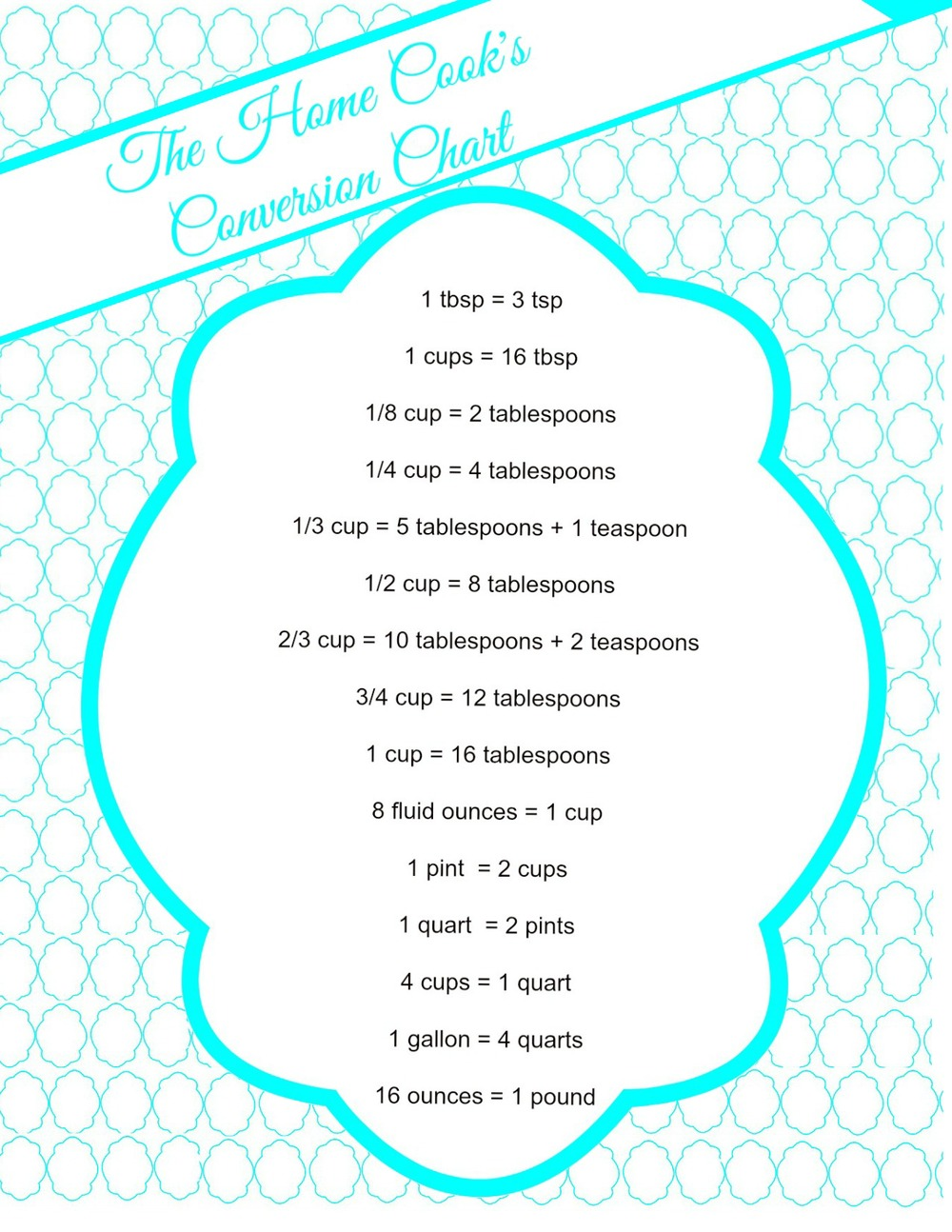 Free Kitchen Conversion Chart Printable Frugal Debt Free Life