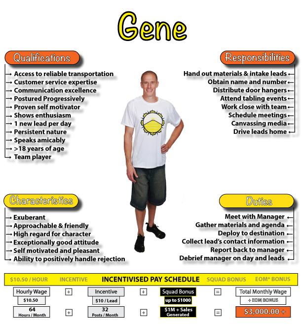 Gene_short.jpg