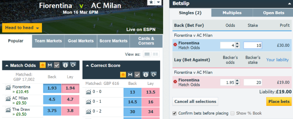A Back bet at higher odds can be made after Milan score a goal