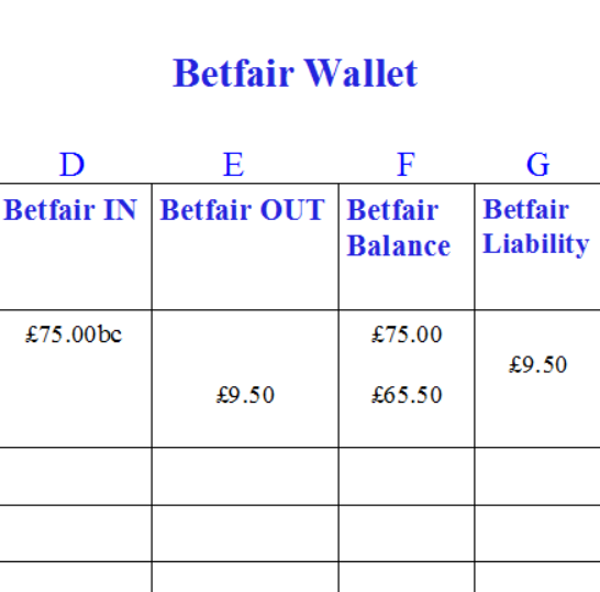 The Betfair Wallet
