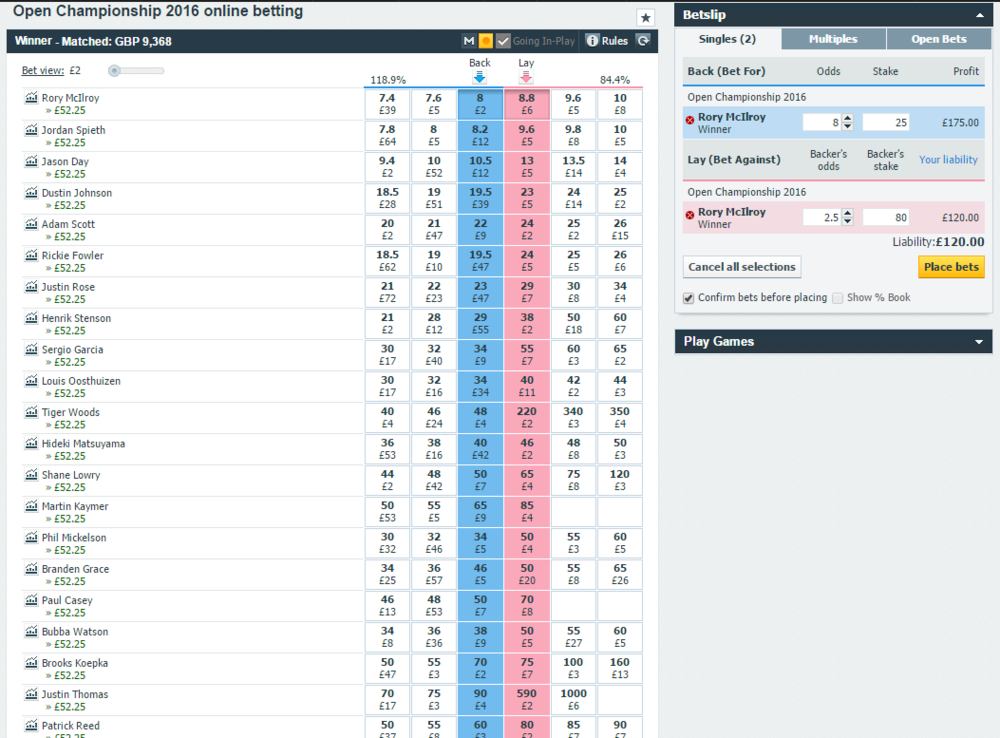 Open Championship 2016 Best Odds   Back and Lay Betting_Rory McIlroy example.png