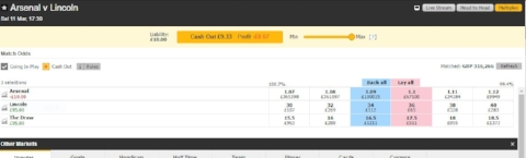 Arsenal/Lincoln Match Odds Lay