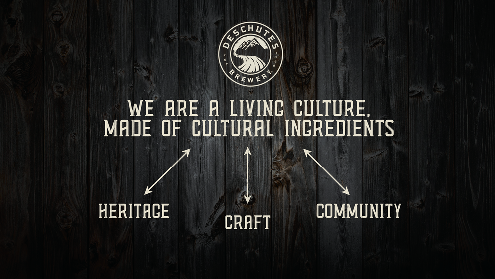 When Deschutes Brewery was struggling to define the identity every co-owner could feel but couldn't quite say, we gave them a North Star for translating their culture into creative.