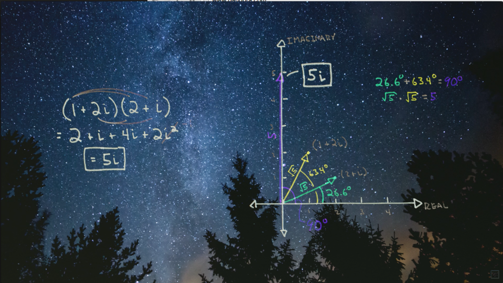Figure 1. Two ways to multiply complex numbers and the Milky Way hangin out.