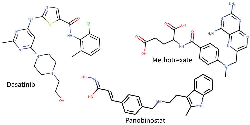 Figure 1. 2D chemical structures of dasatinib, methotrexate, and panobinostat.