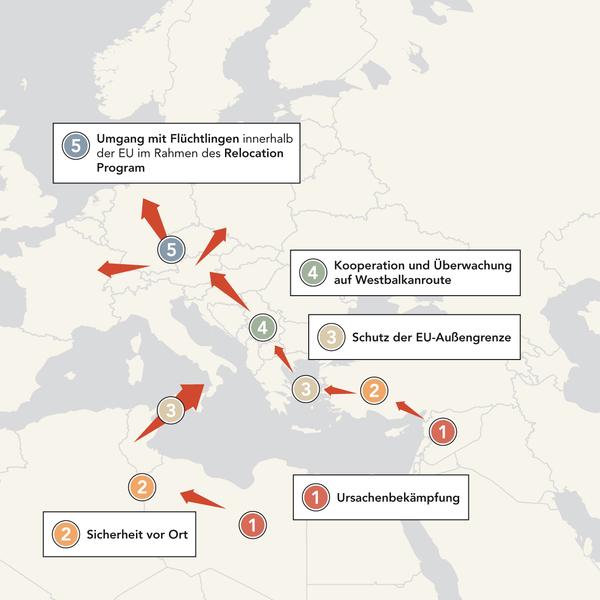 Fünf Punkte Plan.Graphic: Jürgen Gabriel
