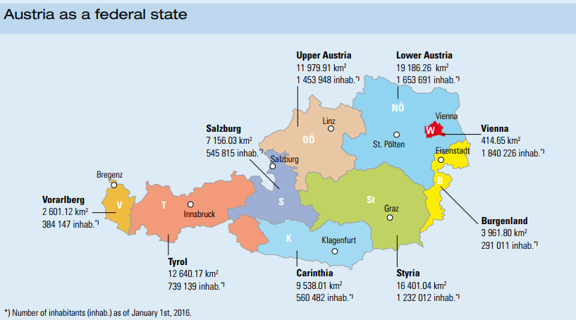 Picture: Statistics Austria