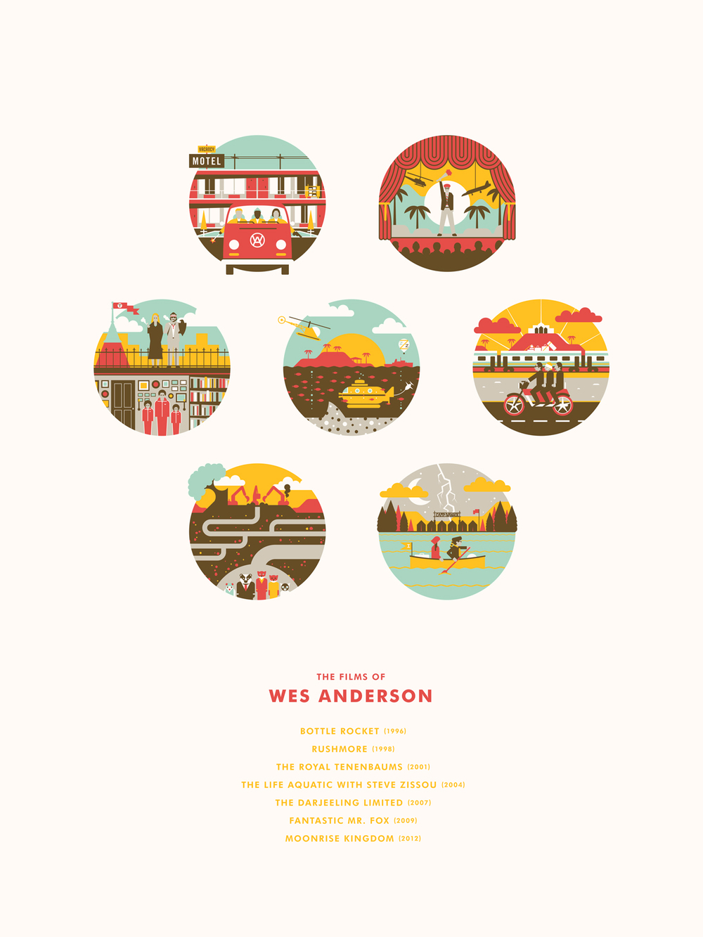 The Films of Wes Anderson by DKNG