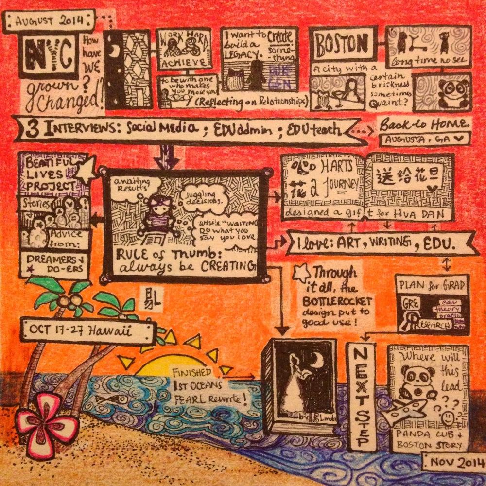 201408-11 Doodle panel full copy.JPG