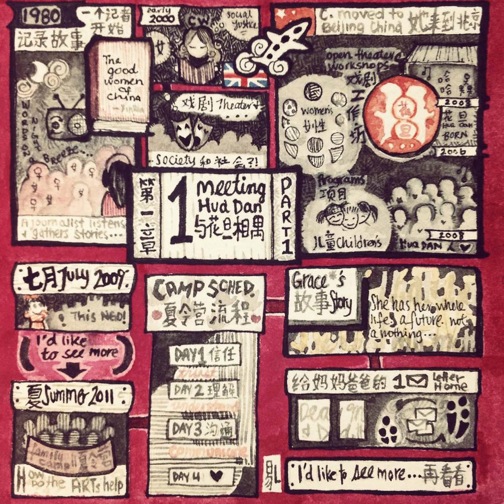 Part 01 0 doodle contents.jpg