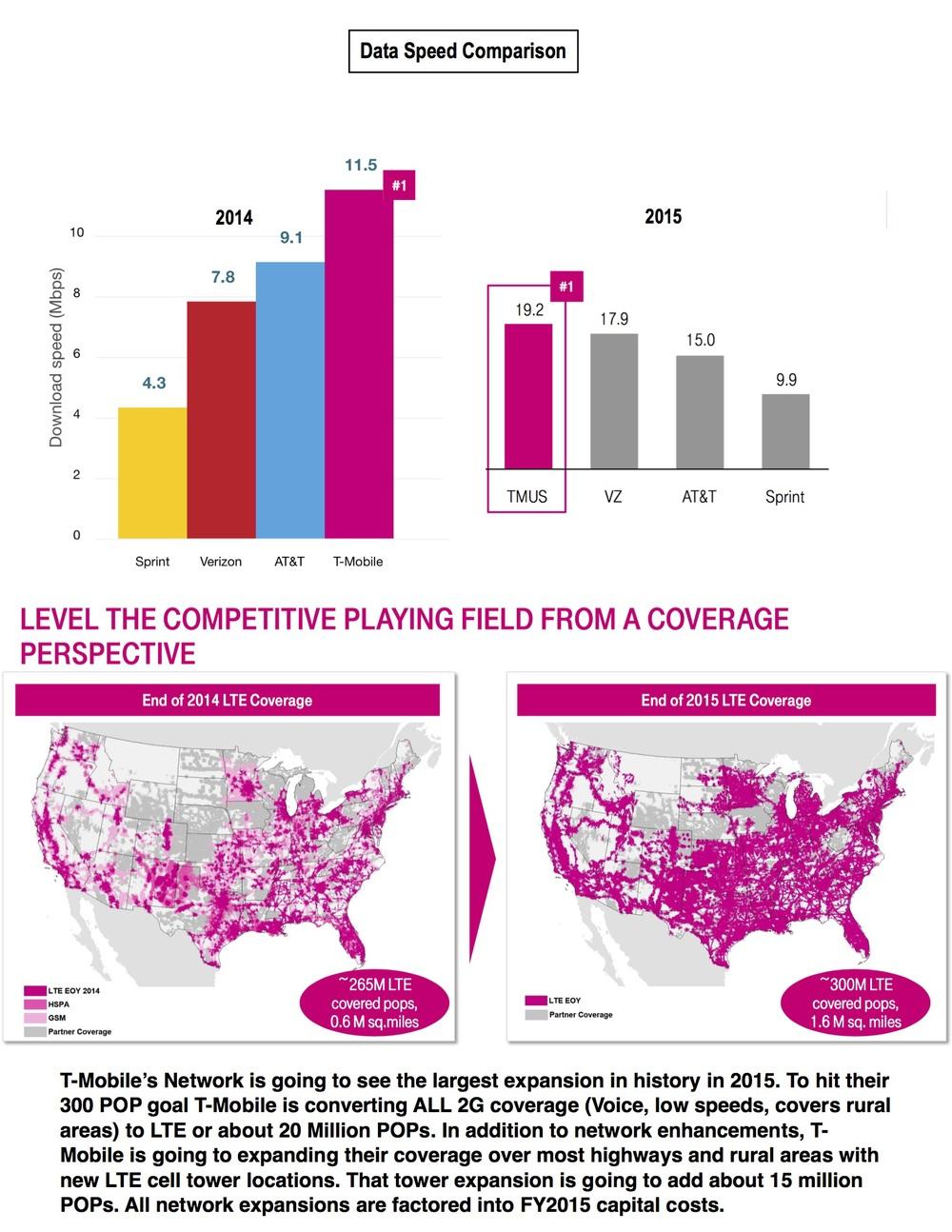 T-Mobile Report 4:13 pg 3.jpg