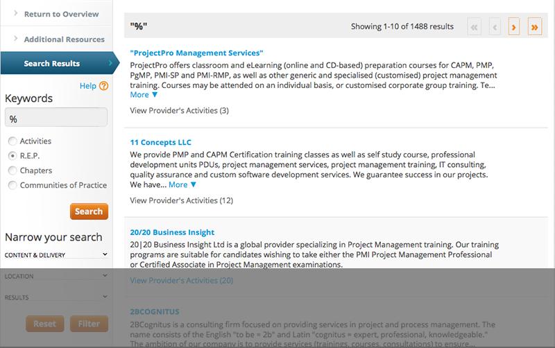 Project Management Institute Pmi Ccrs Project Kara Rennert