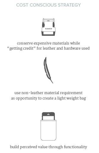 Tech Crossbody Bag_outline copy.jpg