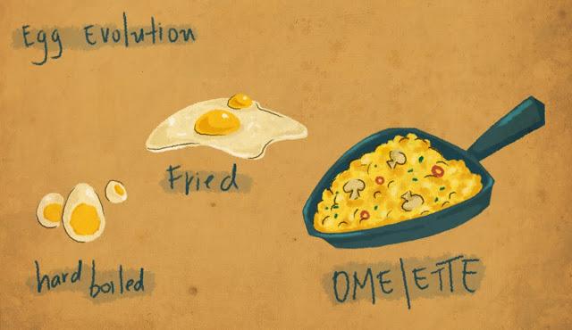 EggEvolutionFinal.jpg