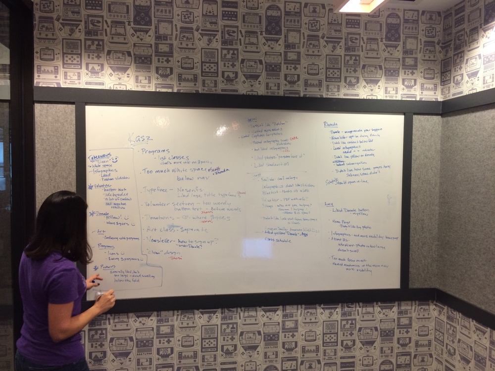 Whiteboarding usability test results