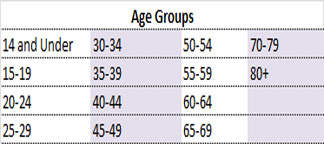 Age-Groups-Revised.jpg