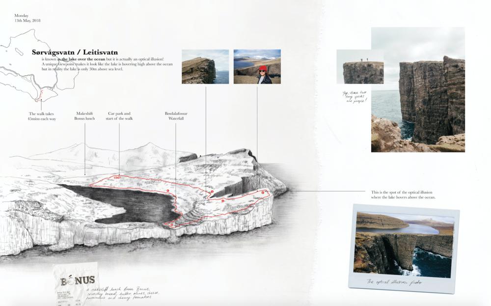 Peita Blythe_Faroe Islands_Lake.png