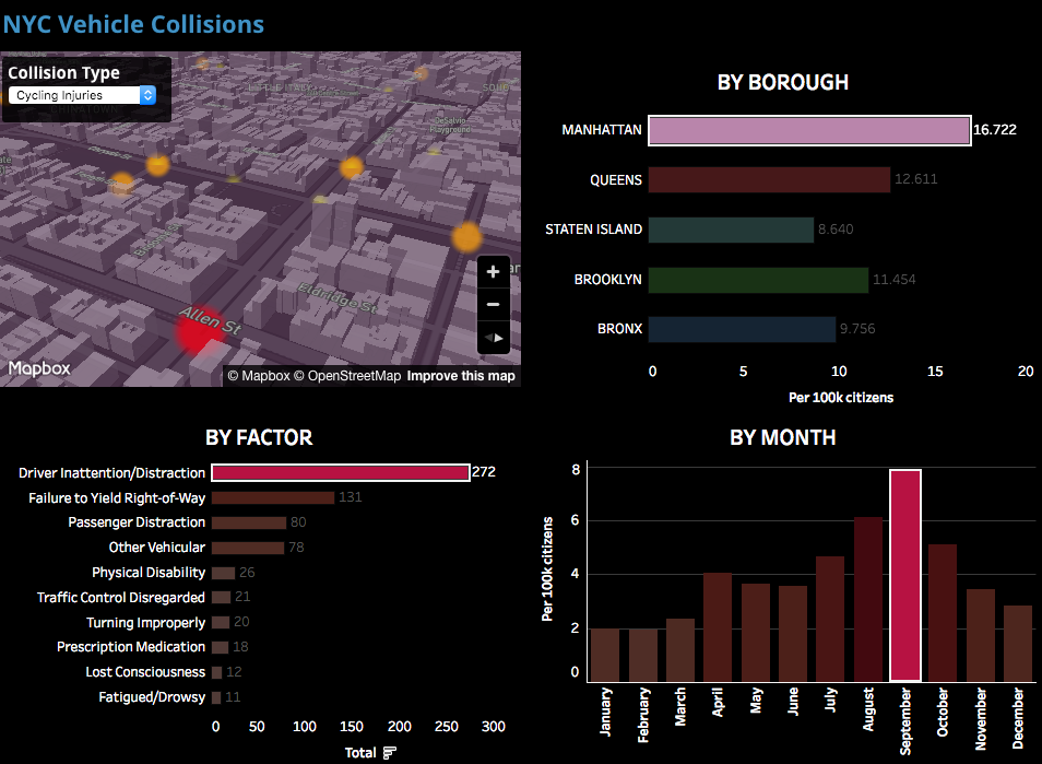 Tableau with Next-Gen GL Maps, Today — Ryan Baumann on