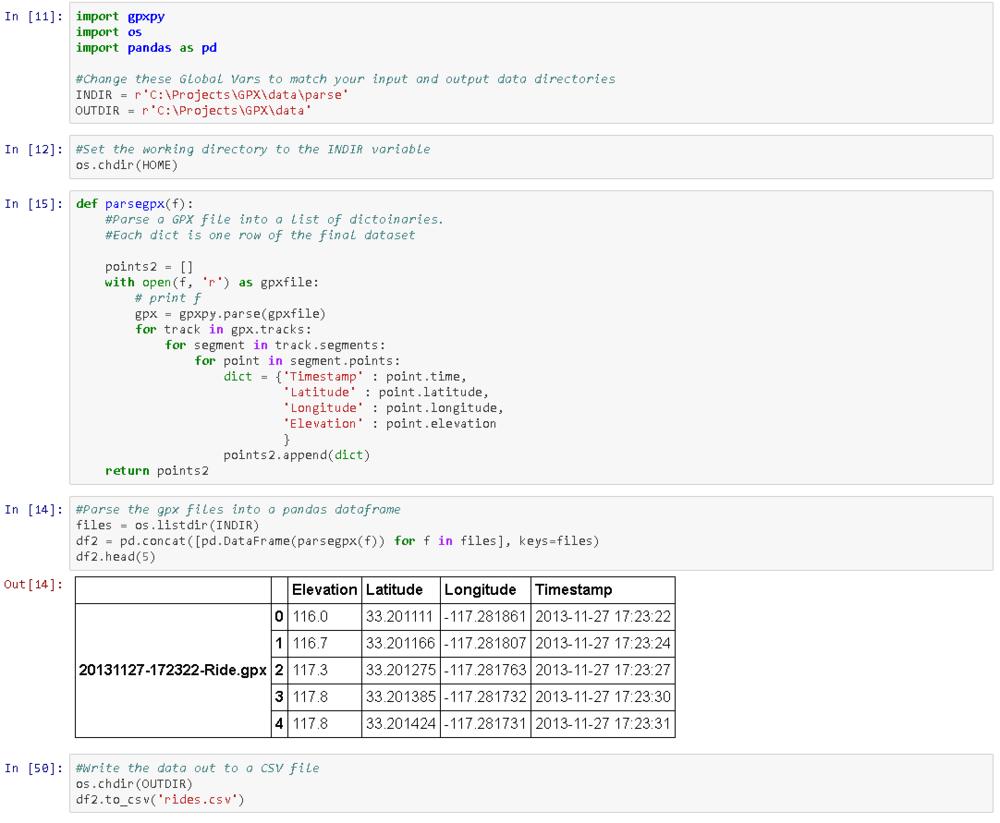 csv file to dataframe python