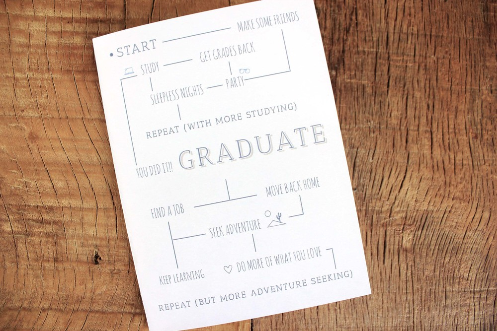 DIY Grad Card