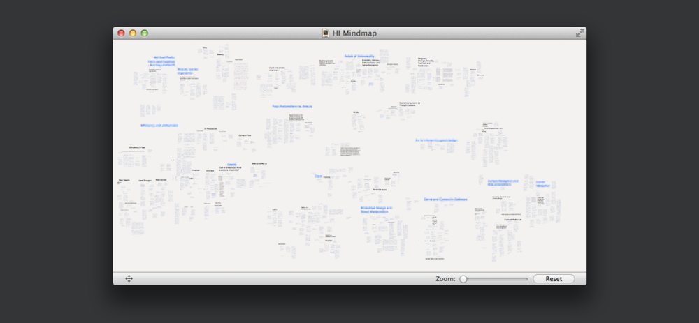 Those tiny specs of text on the mindmap are how Humanist Interface began.