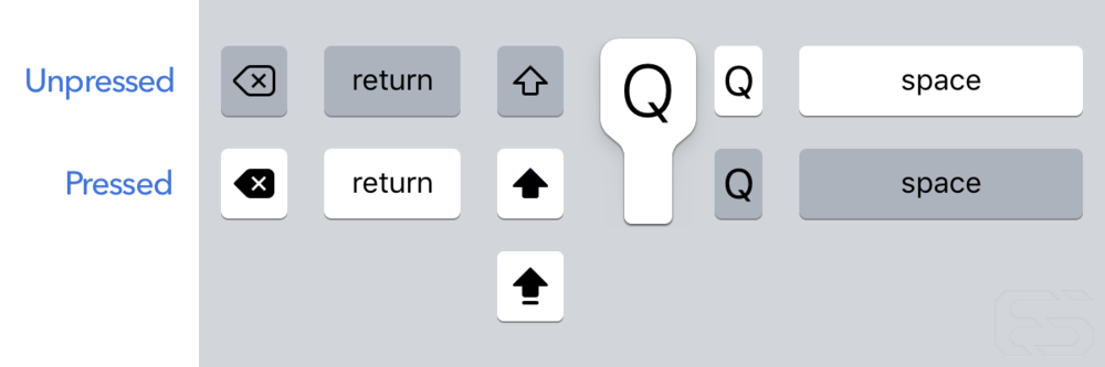 Some keys result in a white active state, while others result in a grey one. When character preview is on, alphanumeric keys turn white with a popup key, but while it's off, a grey active state results.