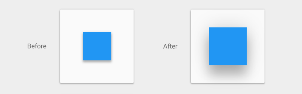Google's drop shadows (Material Design Guidelines).