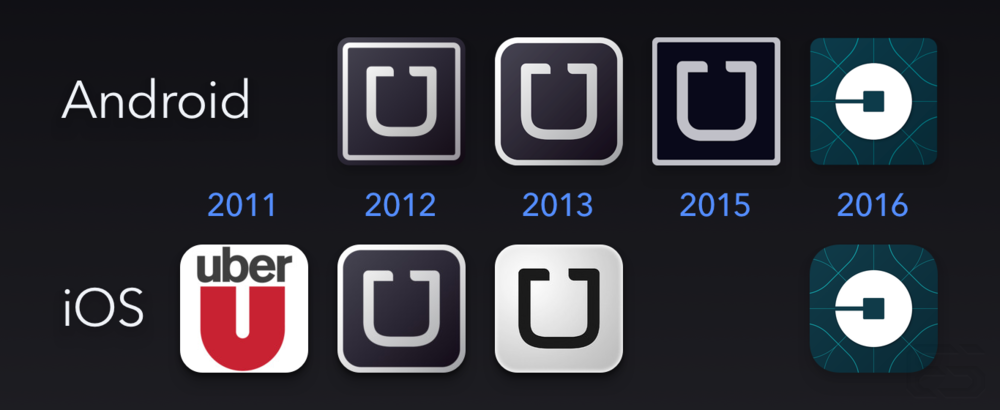 The Uber icon trajectory on Android and iOS. It took some digging to find all these assets.