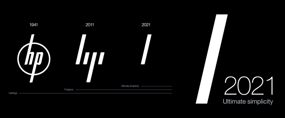 In this Moving Brands graphic, it is proposed that there is a simplification inevitably coming as humans approach the 2021 HP-branded singularity.