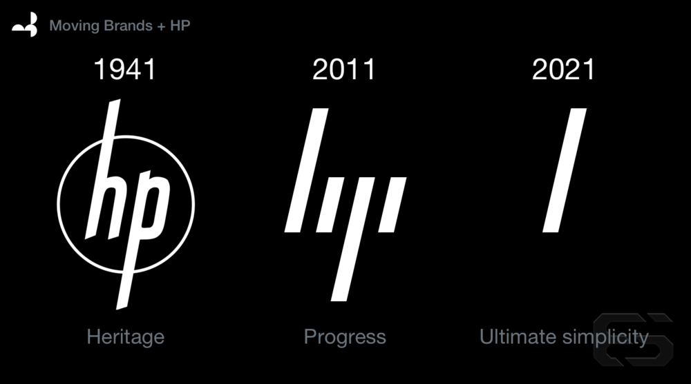 Moving Brands' trajectory for the HP progress mark.