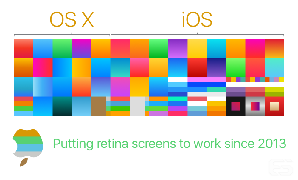 For several years Apple has been raising the bar to the applause of the design community. This is the harmonious color palette used in icon designs on OS X and iOS today.