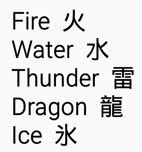 I've printed out this list of Kanji to stick on my wall.