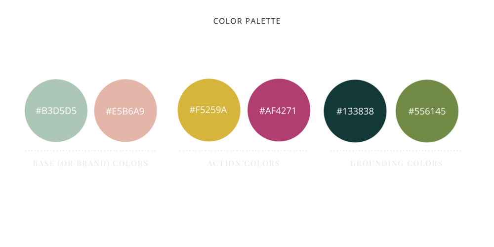 The fifth step to creating a Brand Style Guide - Your color palette! To see the full list of steps click here!