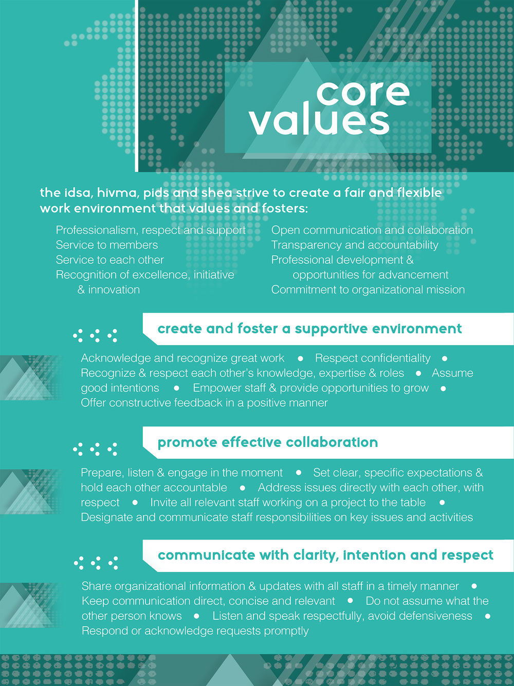 "Two options for a 'Core Values' poster (2015) for a partnership between HIVMA, SHEA, IDSA, and PIDS. The organizations wanted to emphasize the importance of equality among organizational values and wanted their partnership poster to reflect that. The final product print size is 36""x48"". The second poster design was the final decision."
