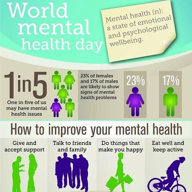 Mental health is as important as physical health. Take a break, talk to someone if you need to and take care of yourself, mentally and physically. ❤ #worldmentalhealthday #mentalhealthawareness #mentalhealth