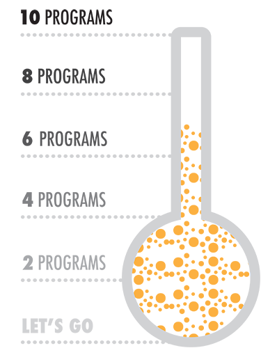 DonationCampaignThermometer_7Programs.png