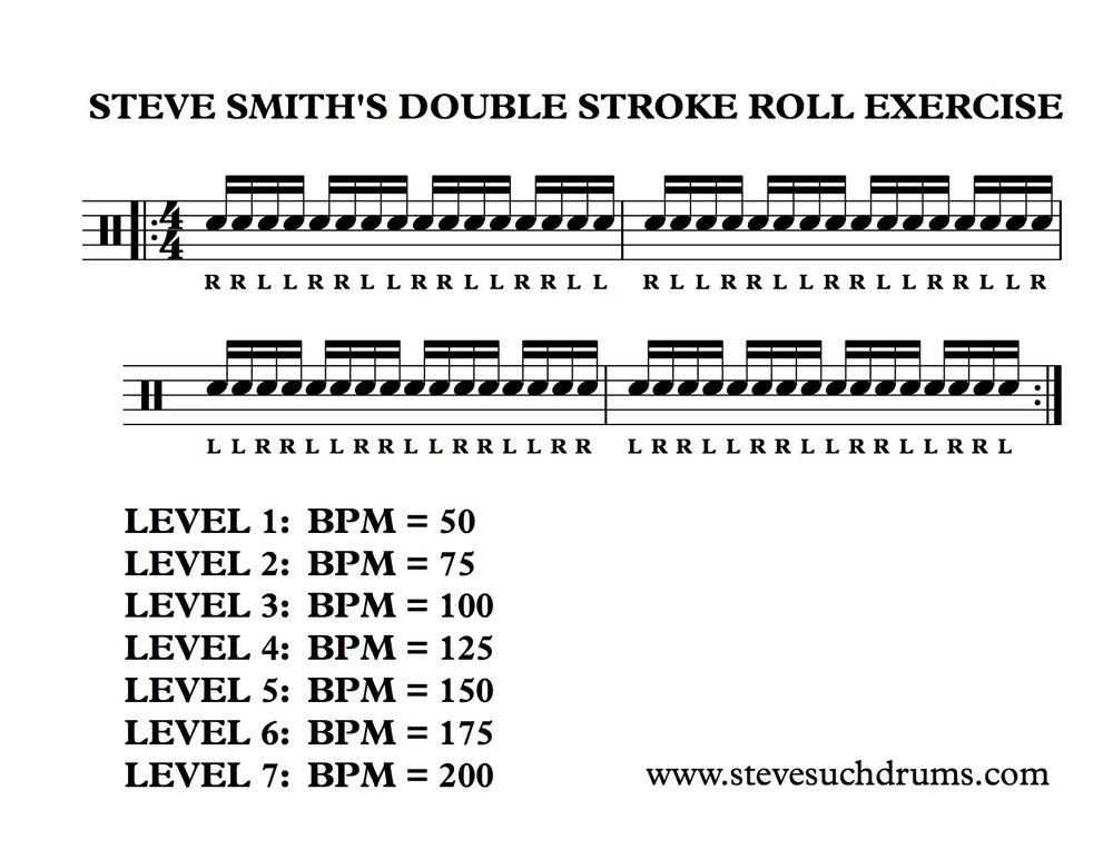 STEVE SMITH DOUBLES